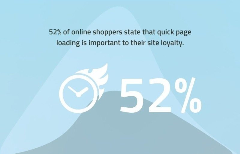 online shoppers loyalty
